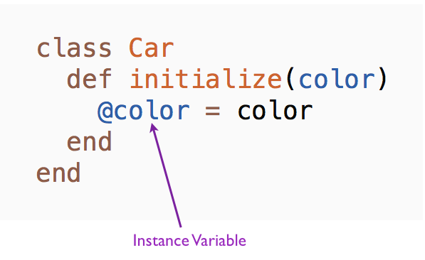 Color Instance Variable