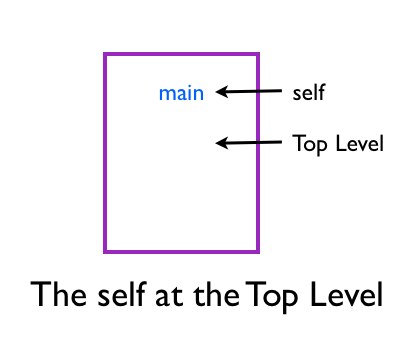 Self at the Top Level